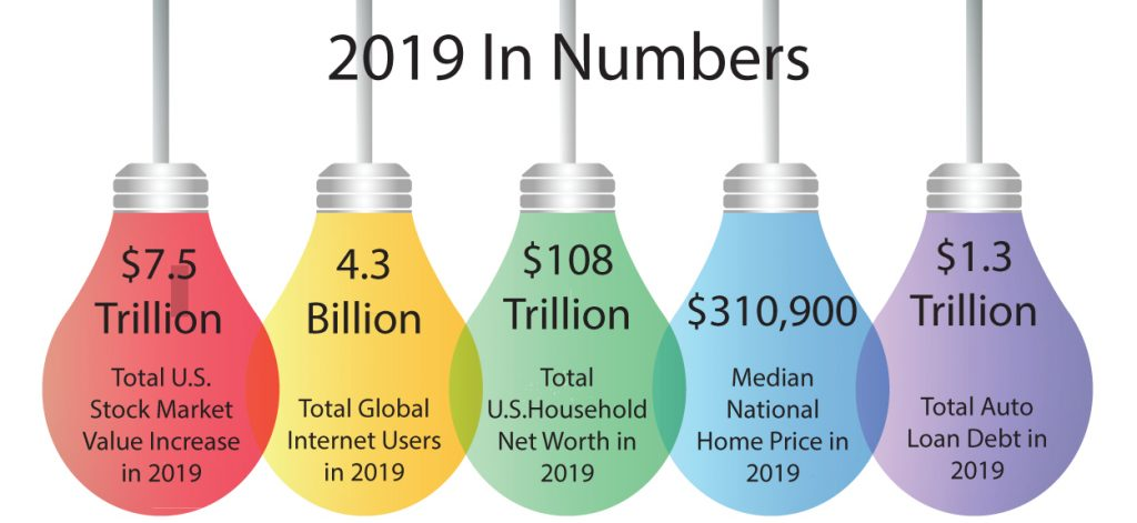 2019 In Numbers